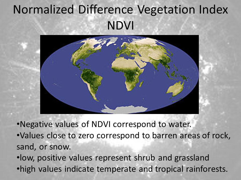 Normalized Difference Vegetation Index NDVI