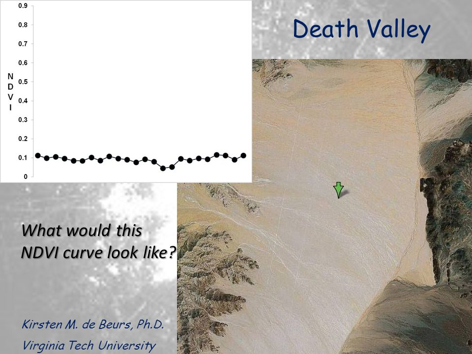 Death Valley What would this NDVI curve look like
