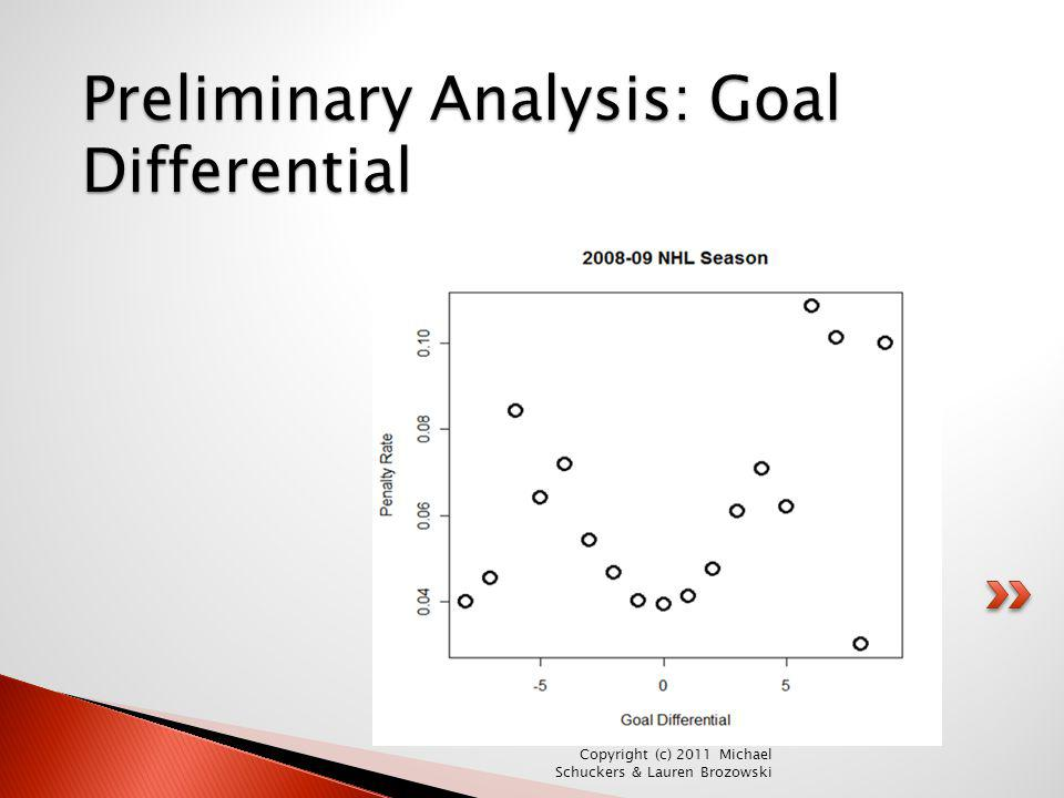 Preliminary Analysis: Goal Differential