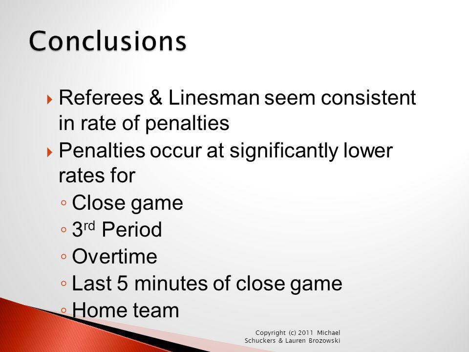 Conclusions Referees & Linesman seem consistent in rate of penalties