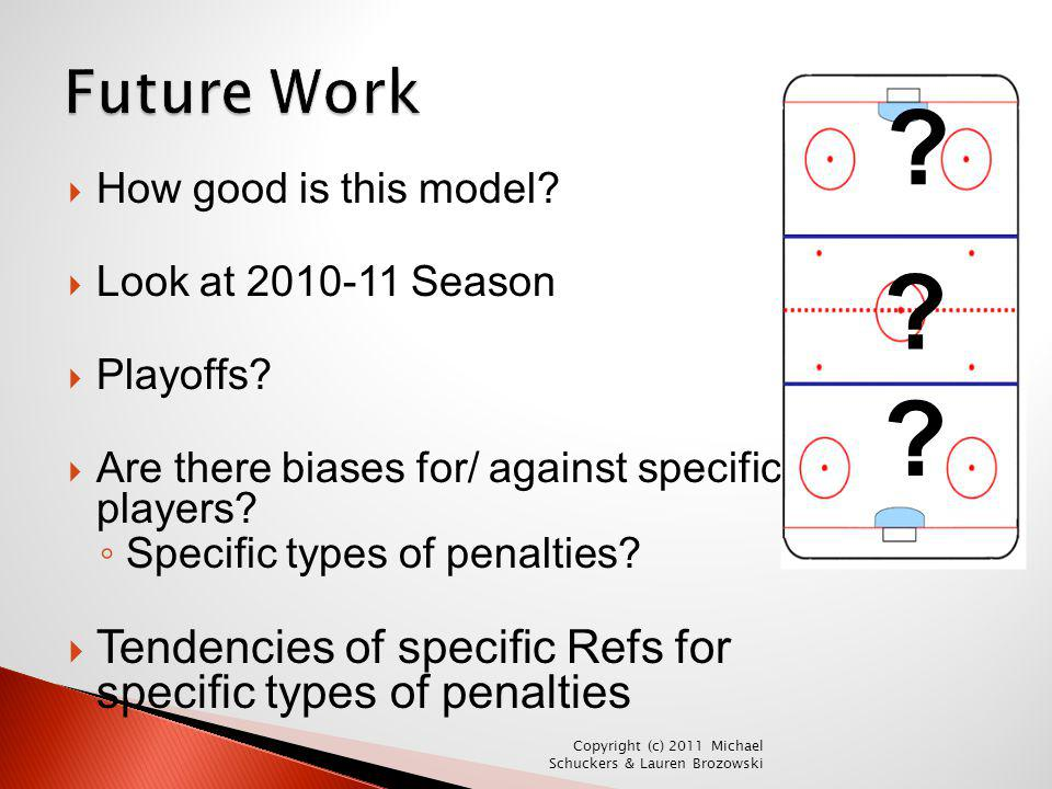 Future Work How good is this model Look at 2010-11 Season. Playoffs Are there biases for/ against specific players