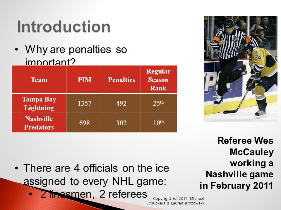 Introduction Why are penalties so important