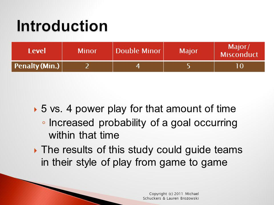 Introduction 5 vs. 4 power play for that amount of time