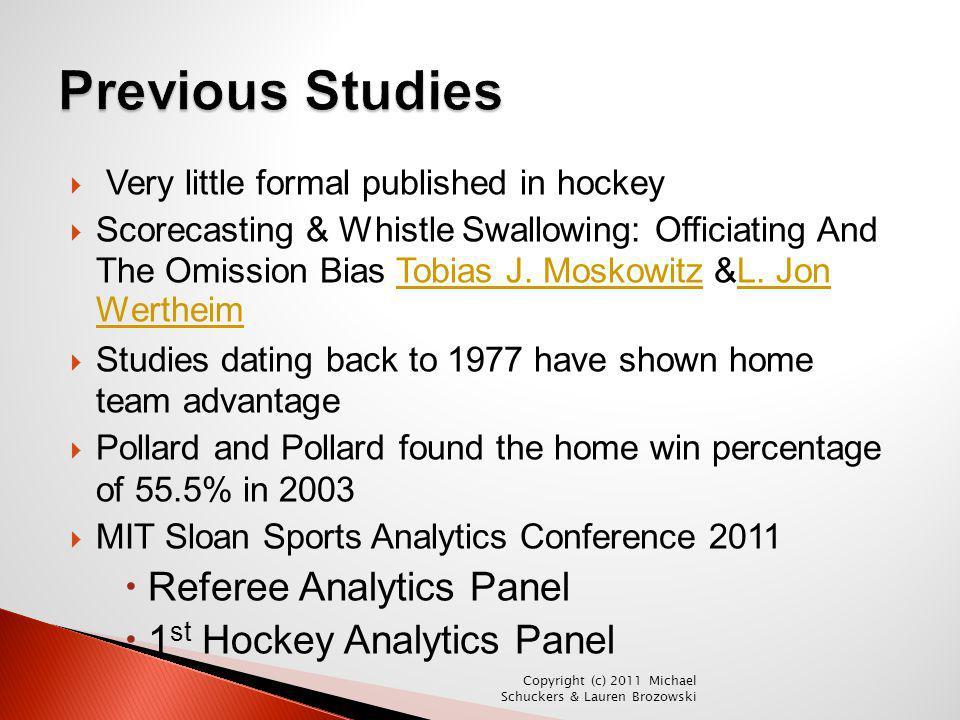 Previous Studies Referee Analytics Panel 1st Hockey Analytics Panel