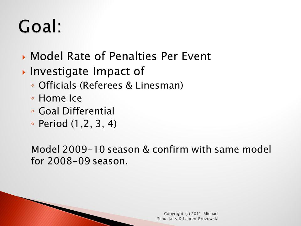 Goal: Model Rate of Penalties Per Event Investigate Impact of