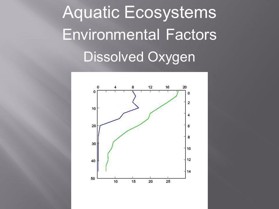 Aquatic Ecosystems Environmental Factors Dissolved Oxygen