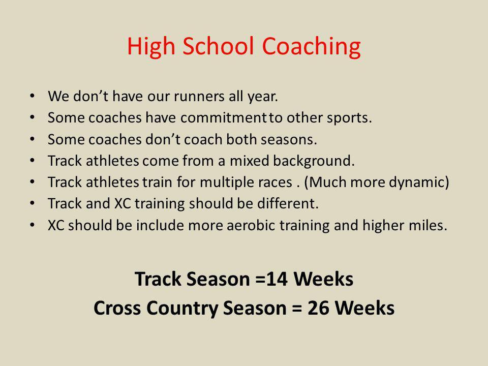 Cross Country Season = 26 Weeks