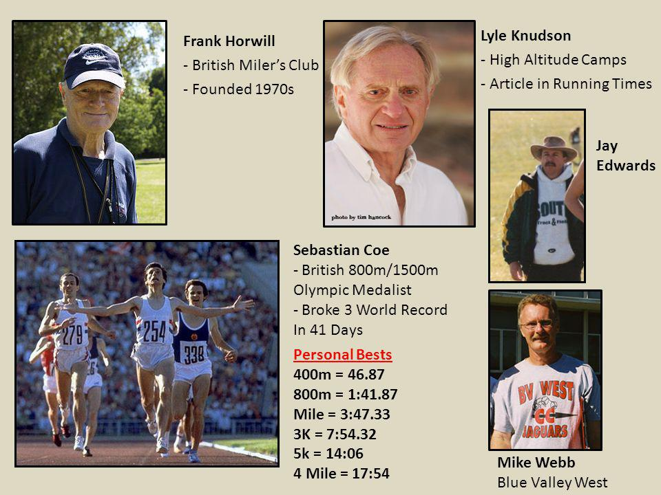 Lyle Knudson - High Altitude Camps. - Article in Running Times. Frank Horwill - British Miler's Club - Founded 1970s