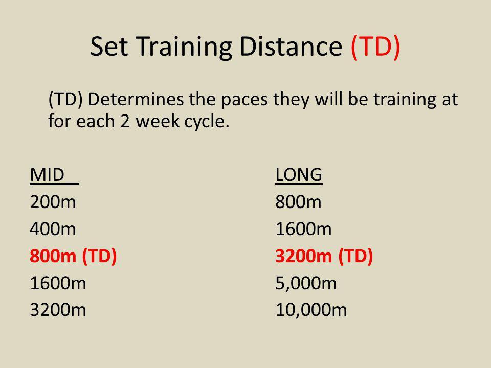 Set Training Distance (TD)