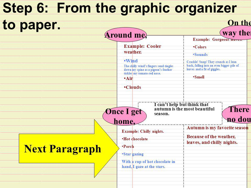 Step 6: From the graphic organizer to paper.