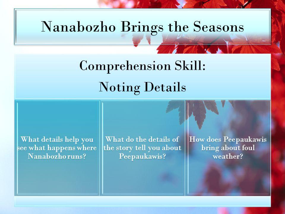 Nanabozho Brings the Seasons