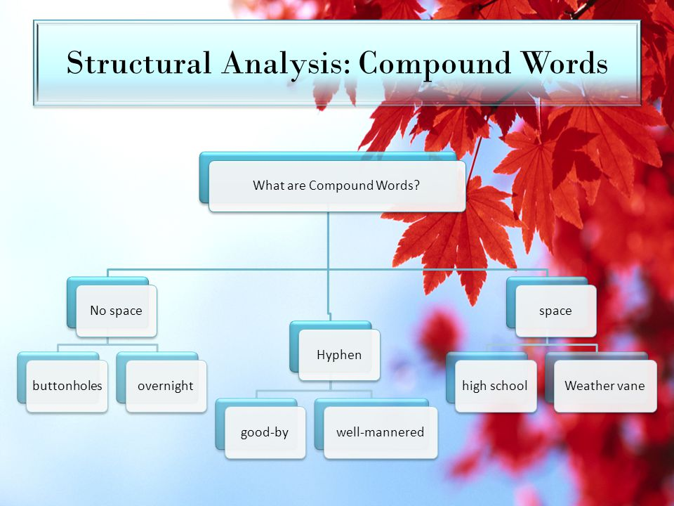 Structural Analysis: Compound Words
