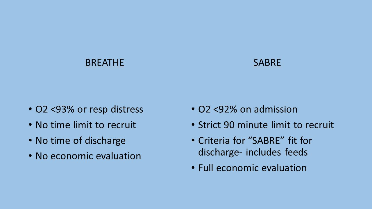 BREATHE O2 <93% or resp distress. No time limit to recruit. No time of discharge. No economic evaluation.