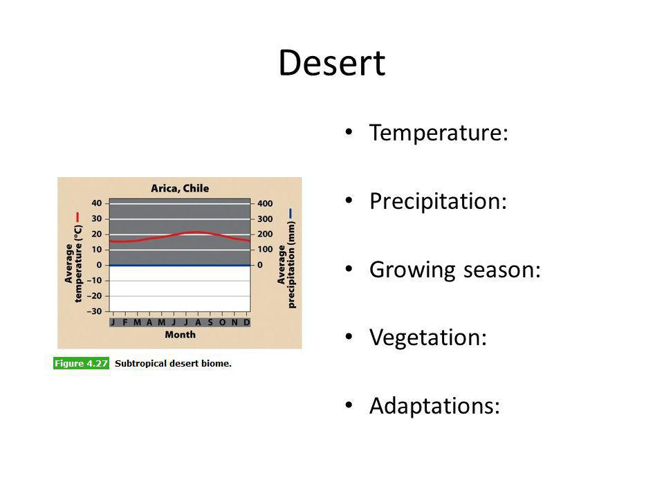 Desert Temperature: Precipitation: Growing season: Vegetation: