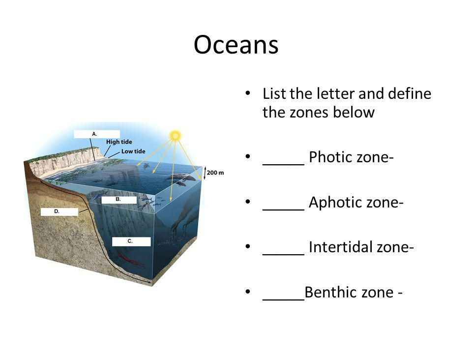Oceans List the letter and define the zones below _____ Photic zone-