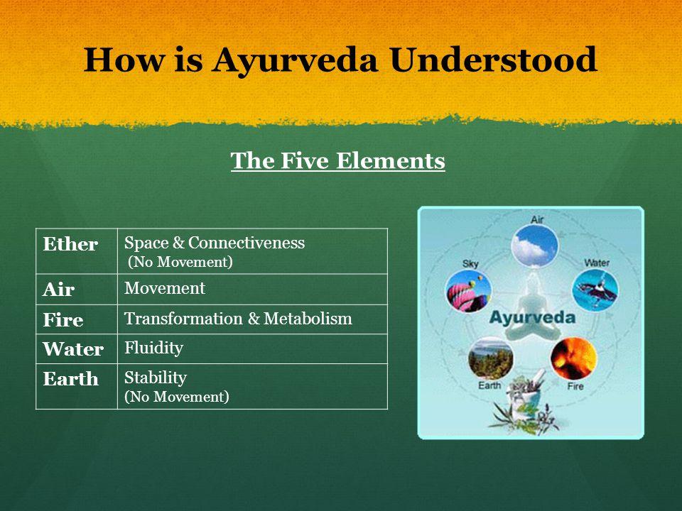 How is Ayurveda Understood
