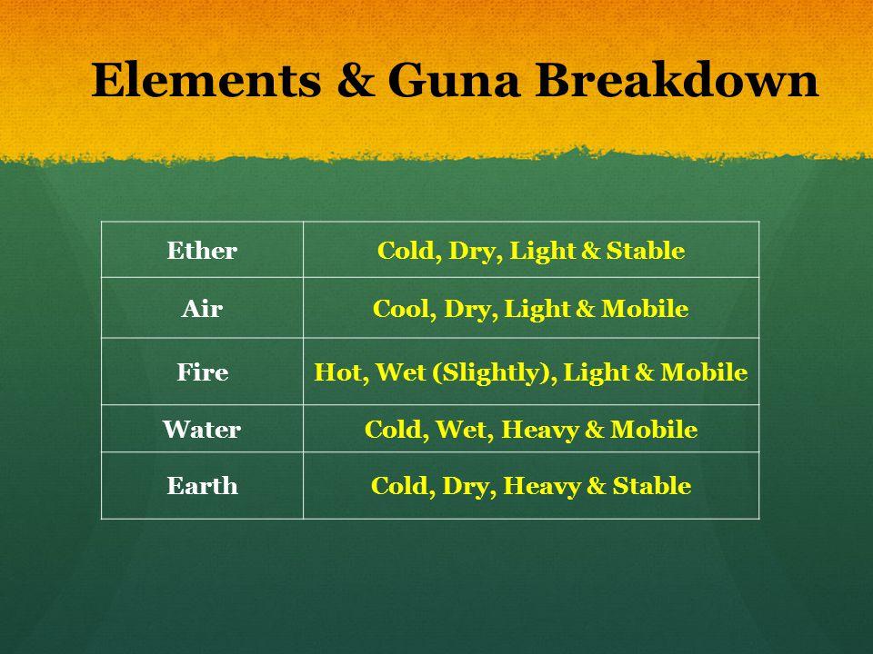 Elements & Guna Breakdown