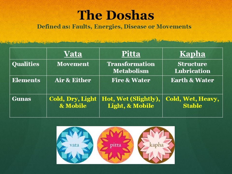 The Doshas Defined as: Faults, Energies, Disease or Movements