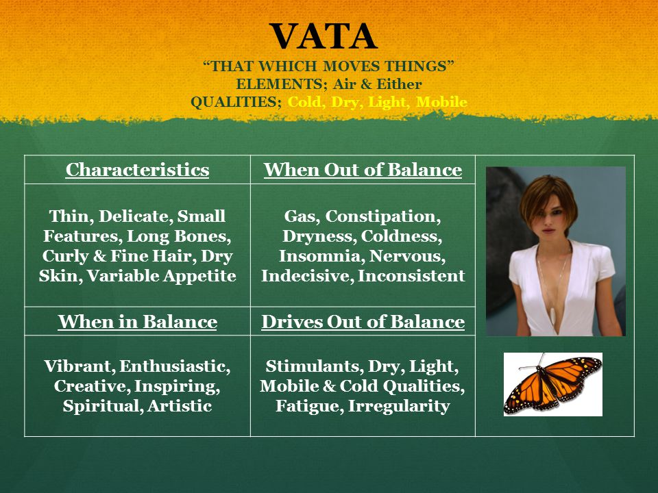 Characteristics When Out of Balance When in Balance