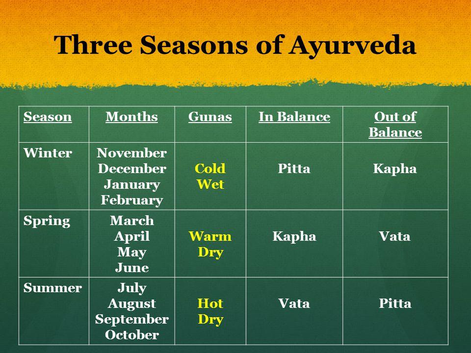 Three Seasons of Ayurveda
