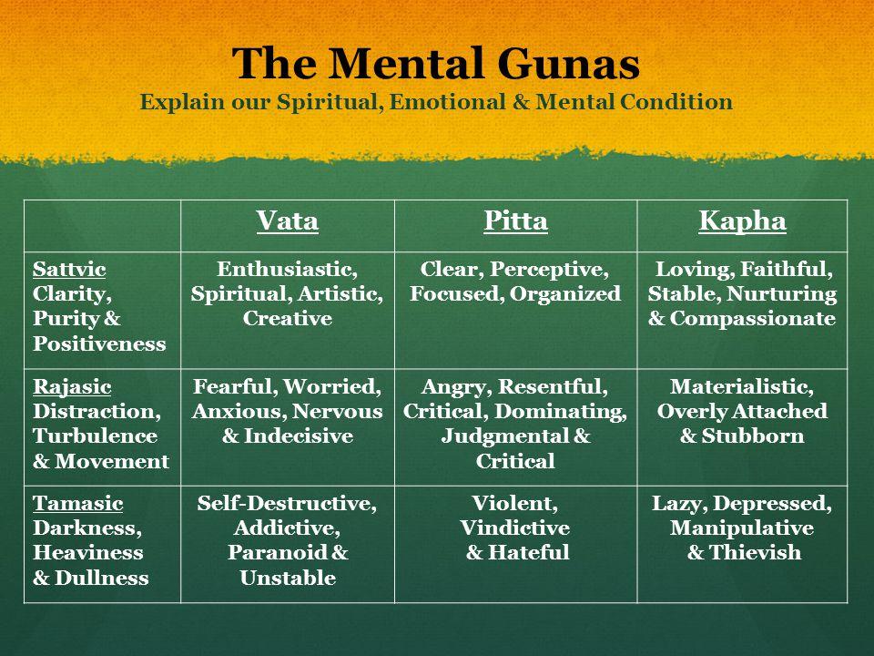 The Mental Gunas Explain our Spiritual, Emotional & Mental Condition