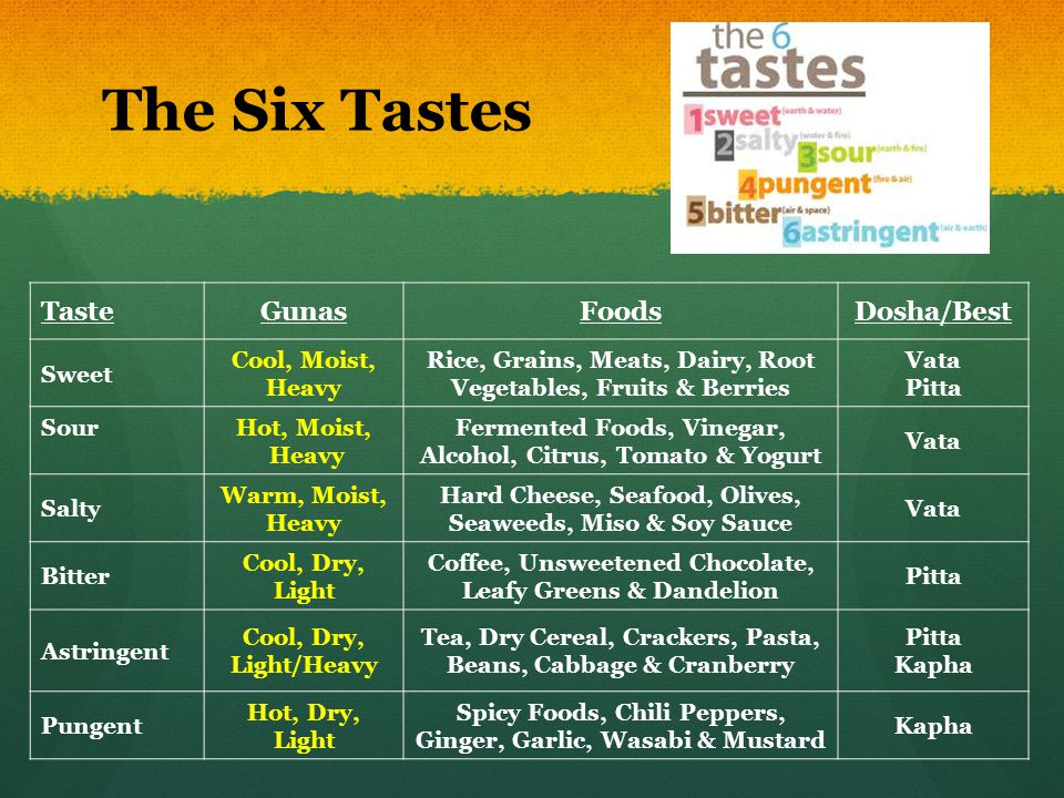 The Six Tastes Taste Gunas Foods Dosha/Best Sweet Cool, Moist, Heavy