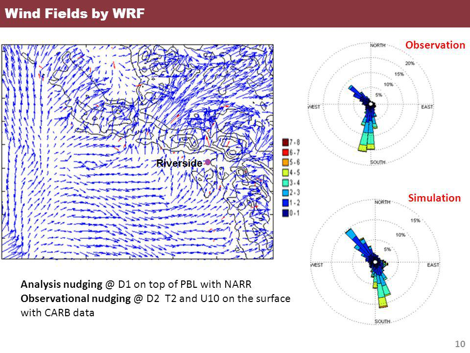Wind Fields by WRF Observation Simulation