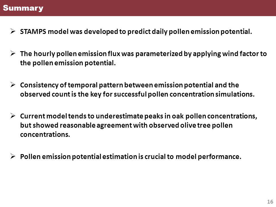 Summary STAMPS model was developed to predict daily pollen emission potential.