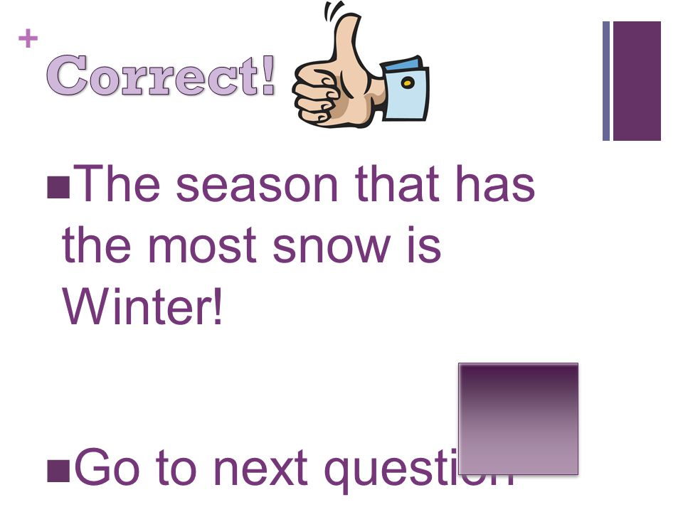 Correct! The season that has the most snow is Winter!
