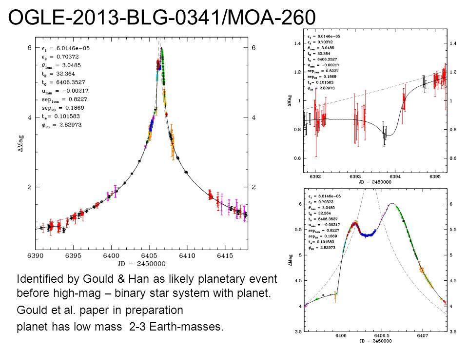 OGLE-2013-BLG-0341/MOA-260
