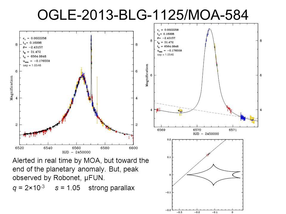 OGLE-2013-BLG-1125/MOA-584