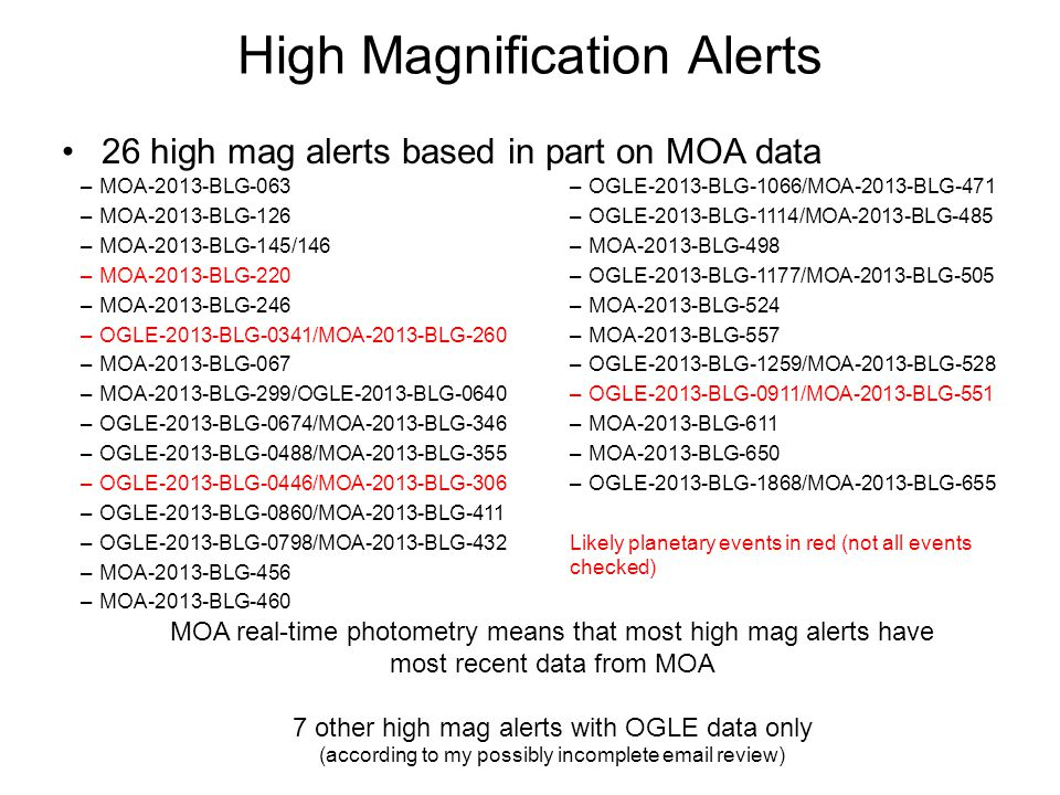 High Magnification Alerts
