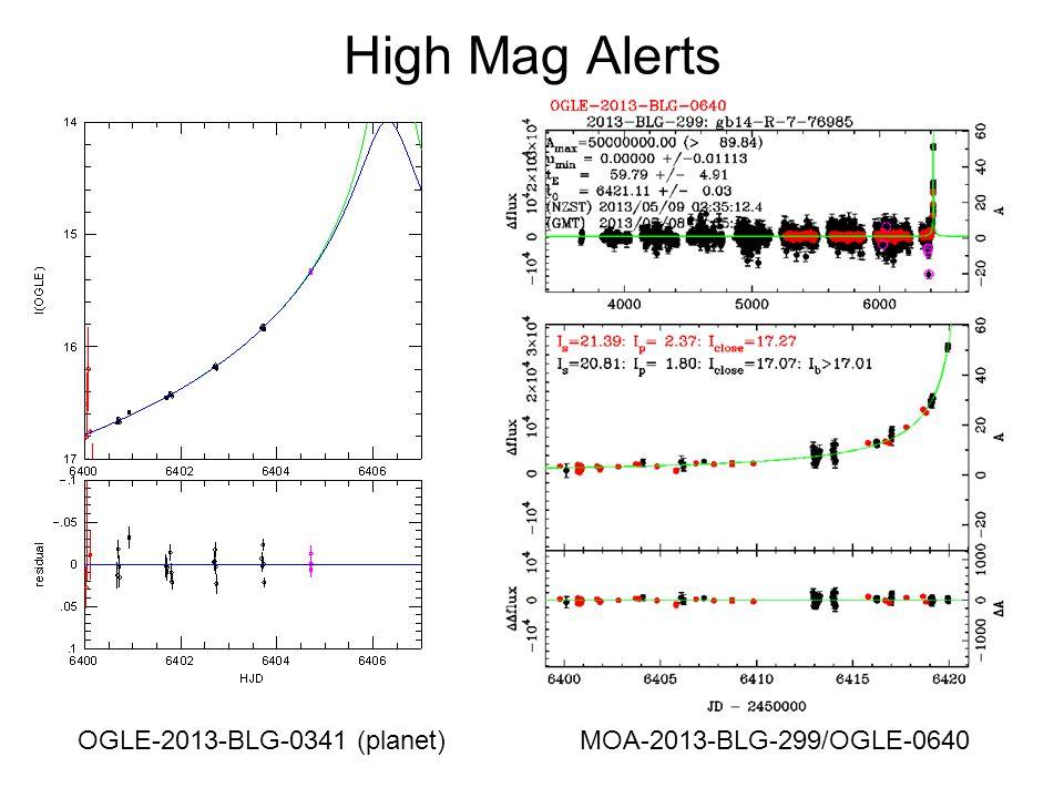 High Mag Alerts OGLE-2013-BLG-0341 (planet) MOA-2013-BLG-299/OGLE-0640
