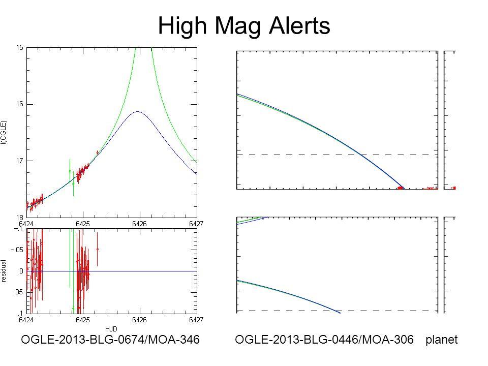 High Mag Alerts OGLE-2013-BLG-0674/MOA-346 OGLE-2013-BLG-0446/MOA-306 planet