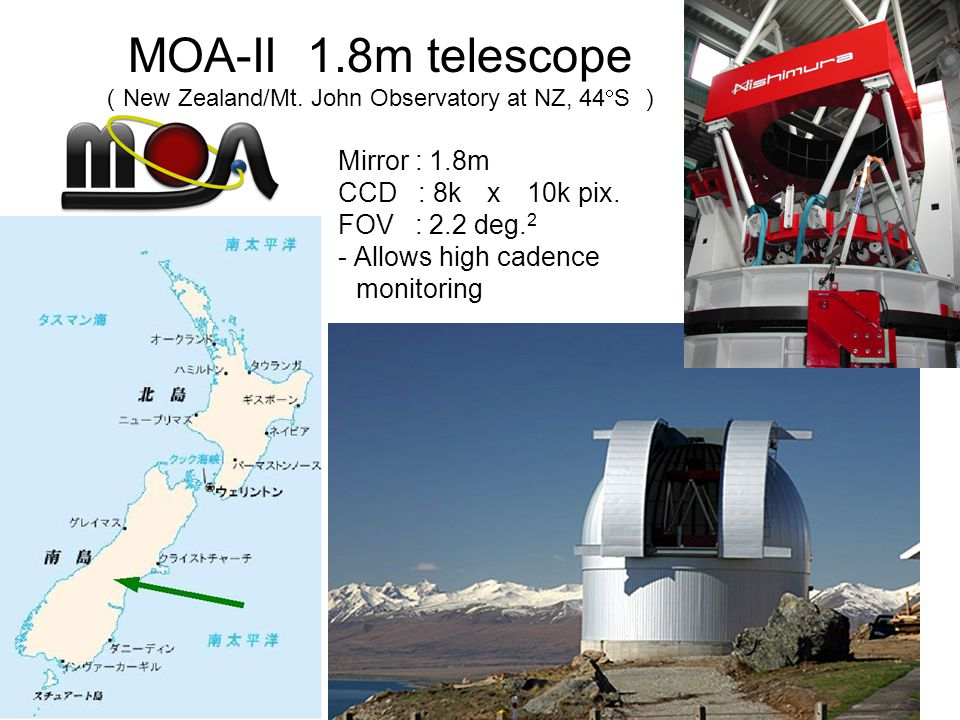 MOA-II 1.8m telescope (New Zealand/Mt. John Observatory at NZ, 44S )