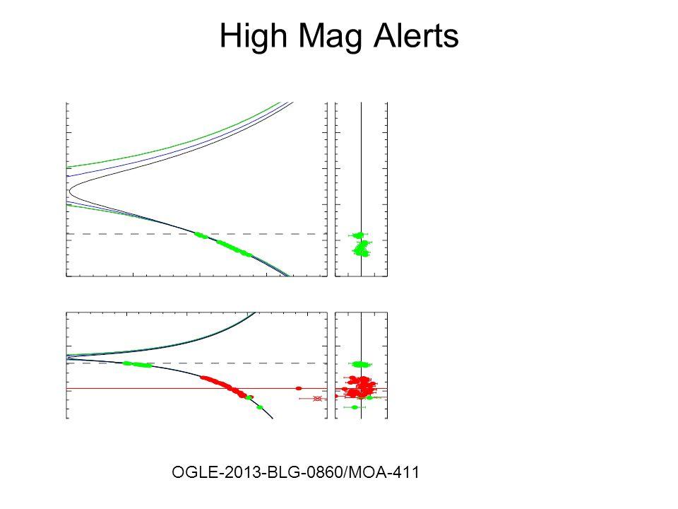 High Mag Alerts OGLE-2013-BLG-0860/MOA-411