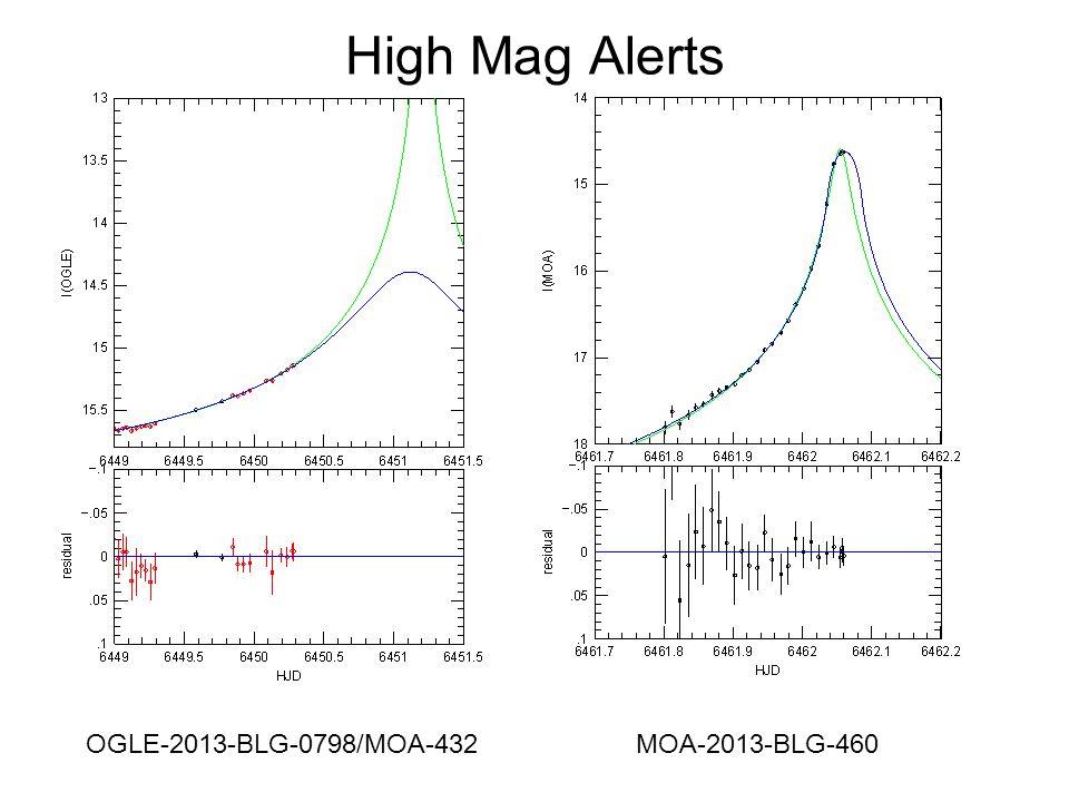 High Mag Alerts OGLE-2013-BLG-0798/MOA-432 MOA-2013-BLG-460