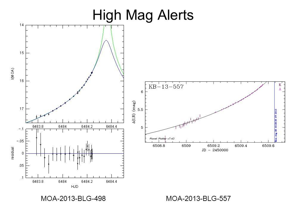 High Mag Alerts MOA-2013-BLG-498 MOA-2013-BLG-557