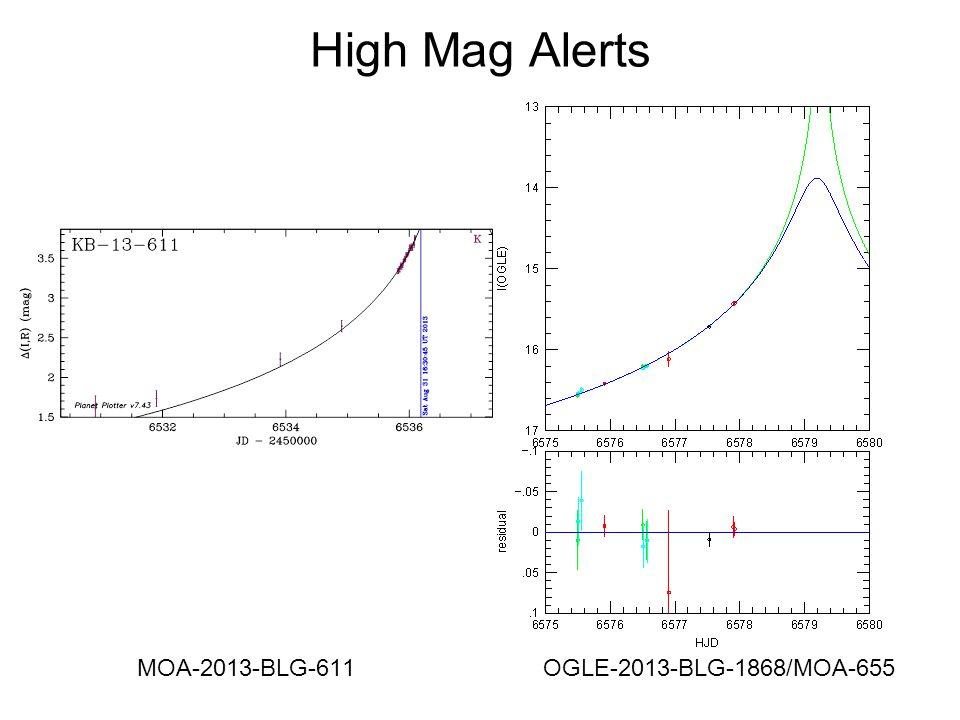 High Mag Alerts MOA-2013-BLG-611 OGLE-2013-BLG-1868/MOA-655