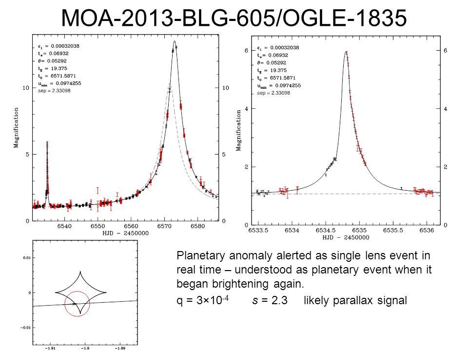 MOA-2013-BLG-605/OGLE-1835