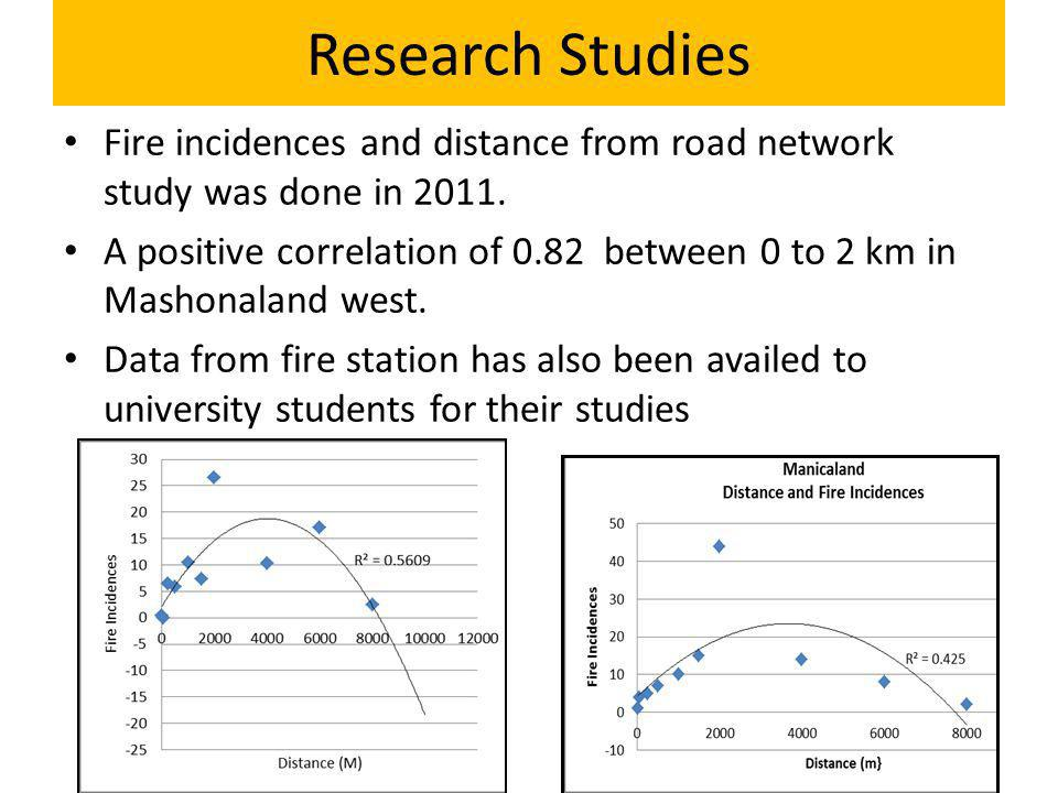 Research Studies Fire incidences and distance from road network study was done in 2011.