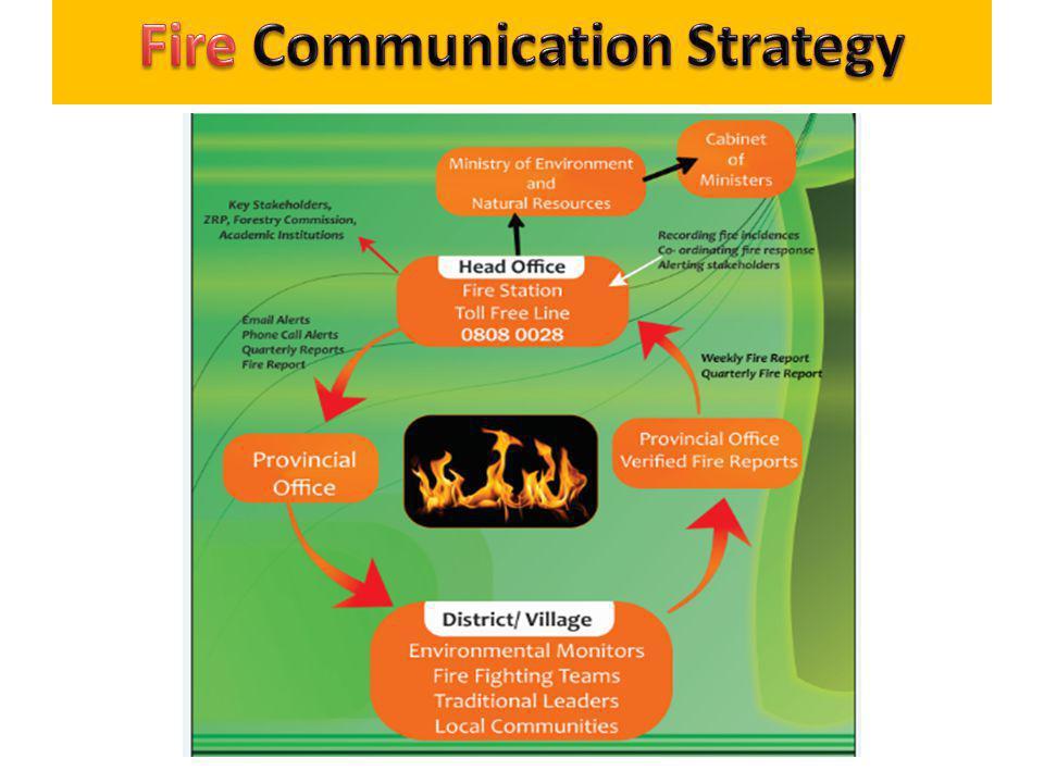 Fire Communication Strategy