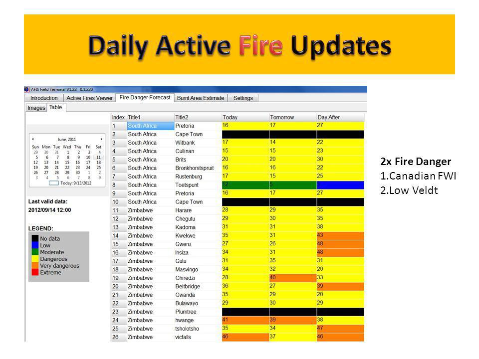 Daily Active Fire Updates