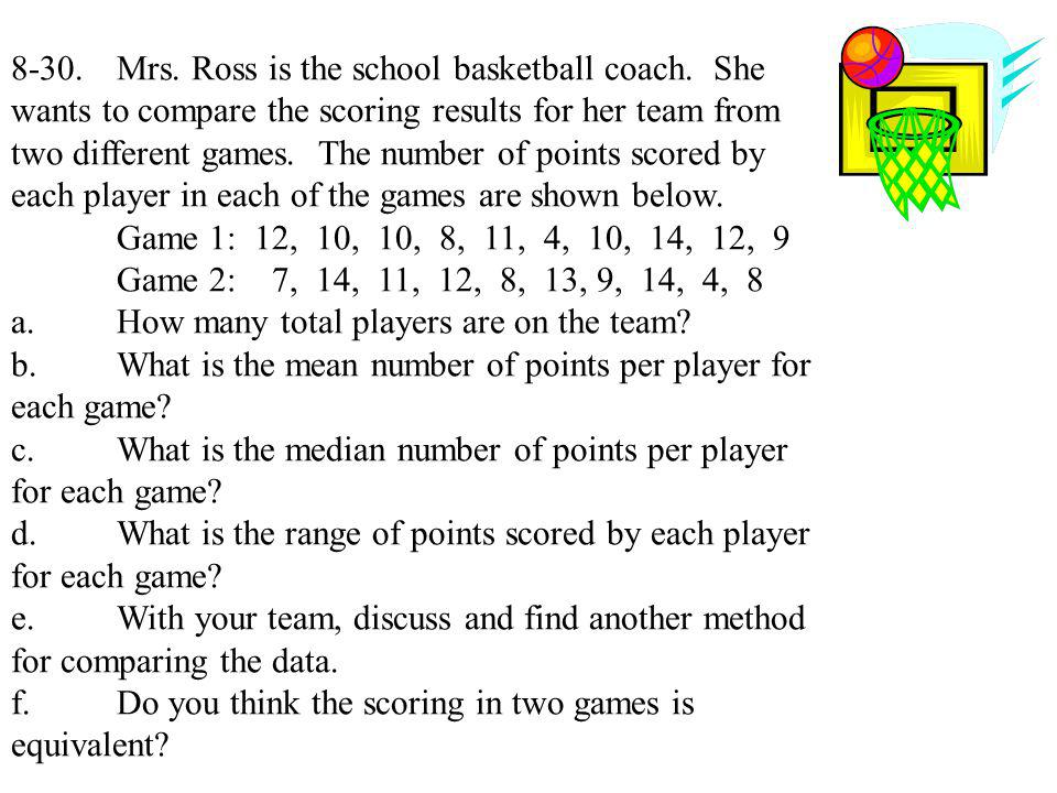 8-30. Mrs. Ross is the school basketball coach