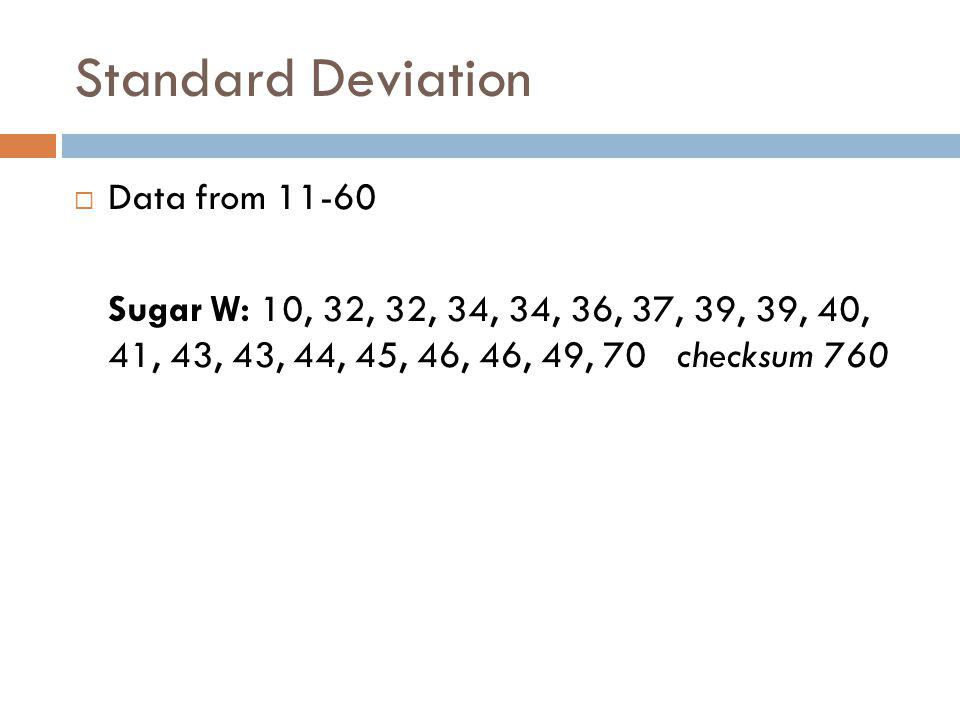 Standard Deviation Data from 11-60
