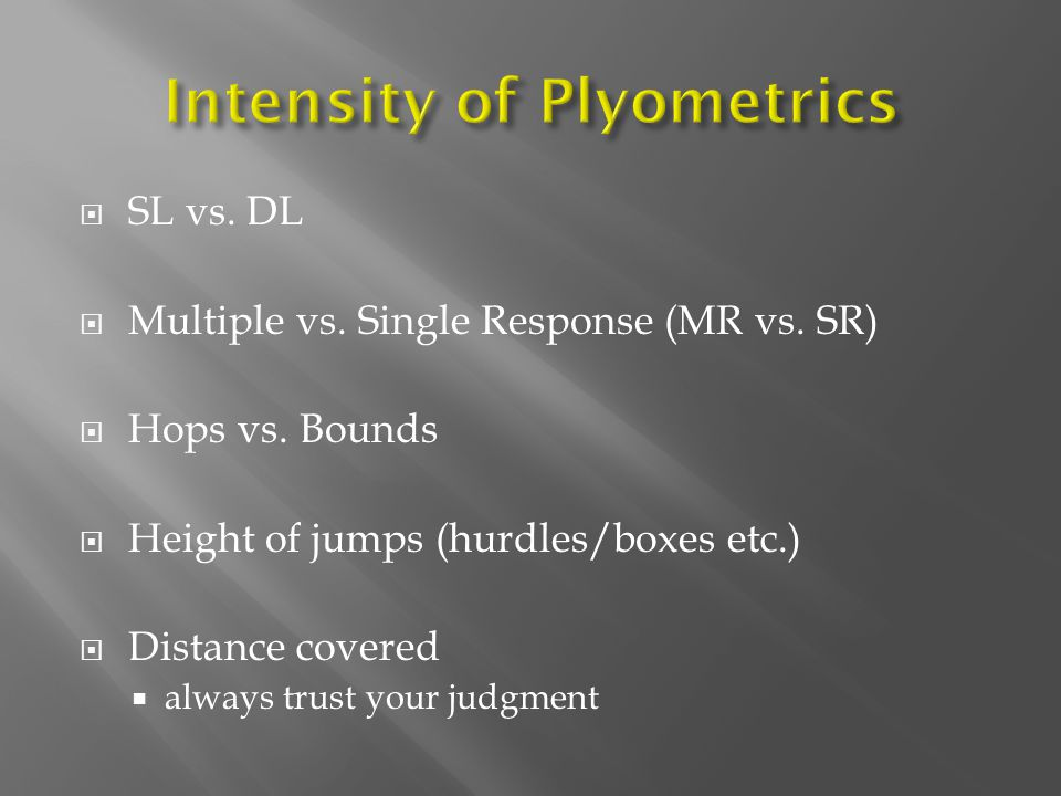 Intensity of Plyometrics