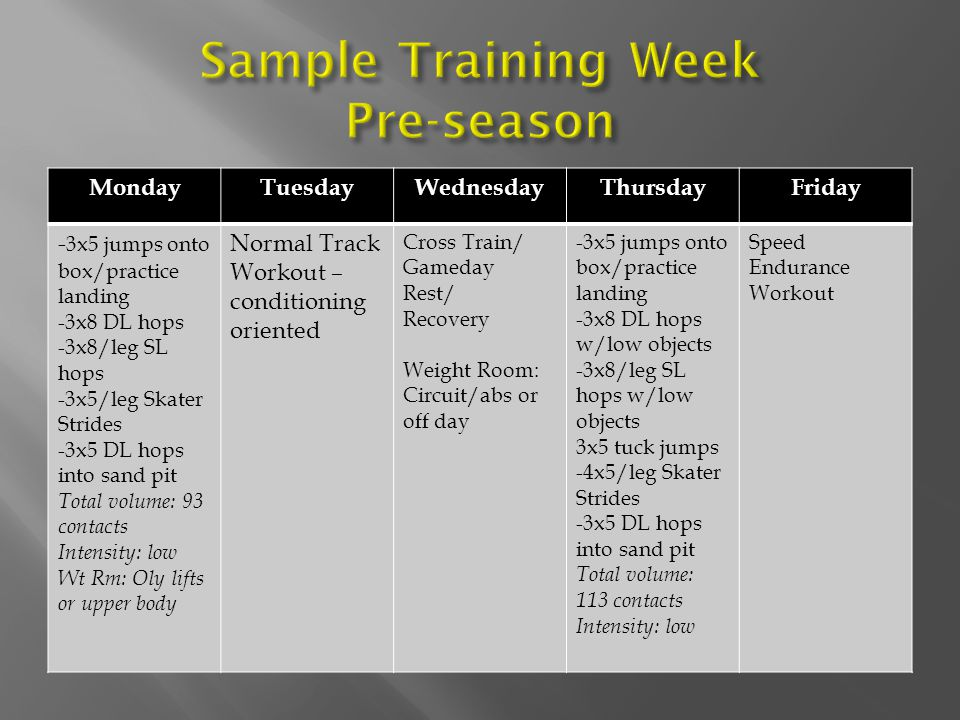 Sample Training Week Pre-season