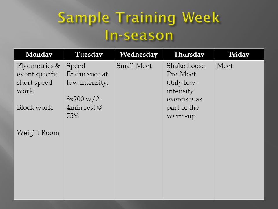 Sample Training Week In-season