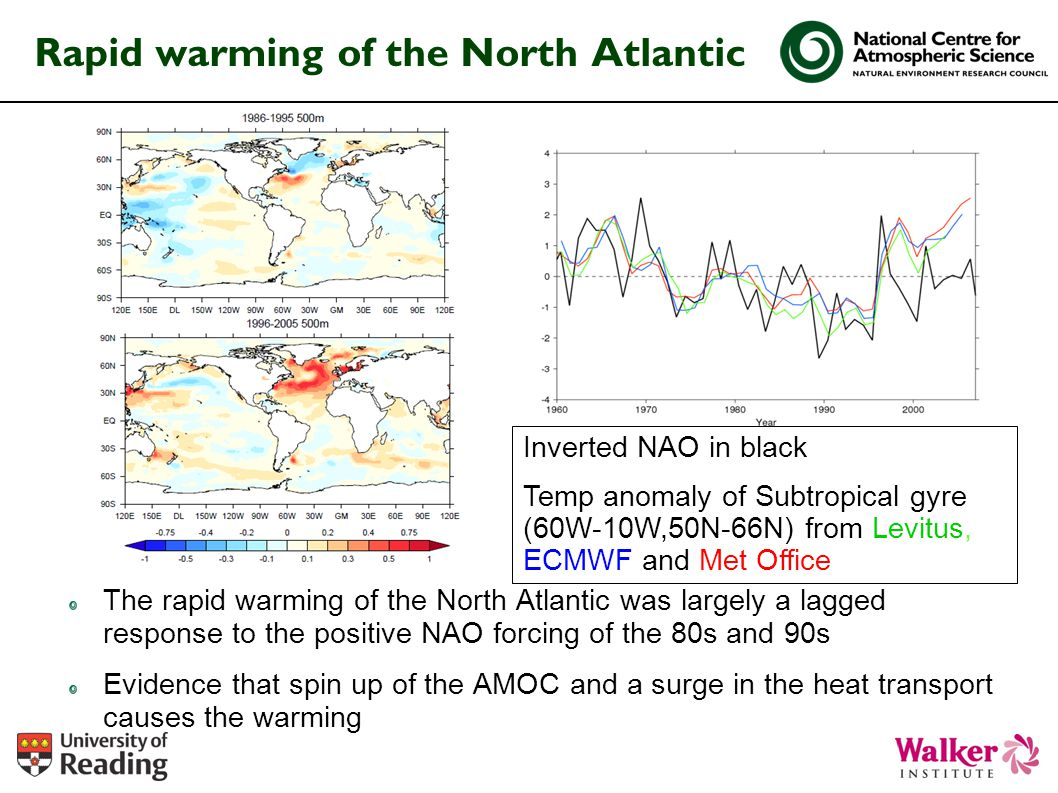 Rapid warming of the North Atlantic