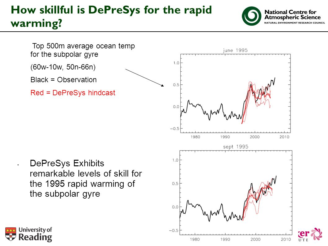 How skillful is DePreSys for the rapid warming